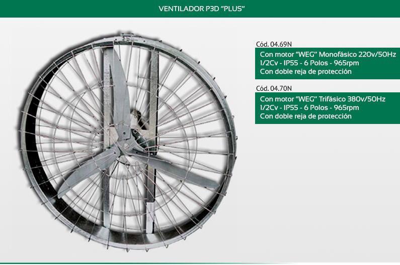 Ventilador Monofasico 1-2 Cv