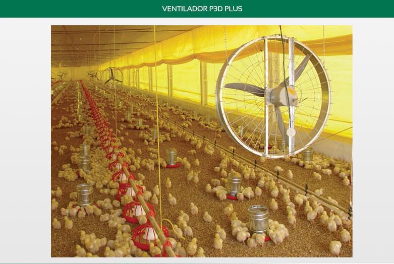 Ventilador Trifasico 1-3 Cv.